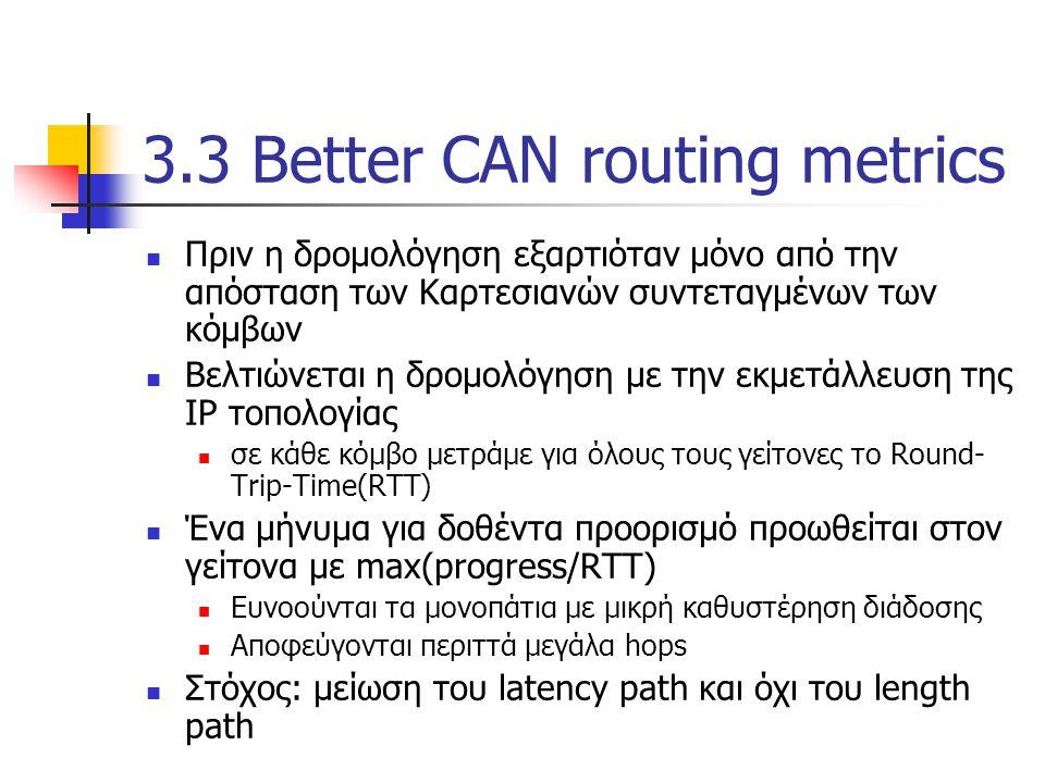 3.3 Better CAN routing metrics Πριν η δρομολόγηση εξαρτιόταν μόνο από την απόσταση των Καρτεσιανών συντεταγμένων των κόμβων Βελτιώνεται η δρομολόγηση με την εκμετάλλευση της IP τοπολογίας σε κάθε κόμβο μετράμε για όλους τους γείτονες το Round- Trip-Time(RTT) Ένα μήνυμα για δοθέντα προορισμό προωθείται στον γείτονα με max(progress/RTT) Ευνοούνται τα μονοπάτια με μικρή καθυστέρηση διάδοσης Αποφεύγονται περιττά μεγάλα hops Στόχος: μείωση του latency path και όχι του length path
