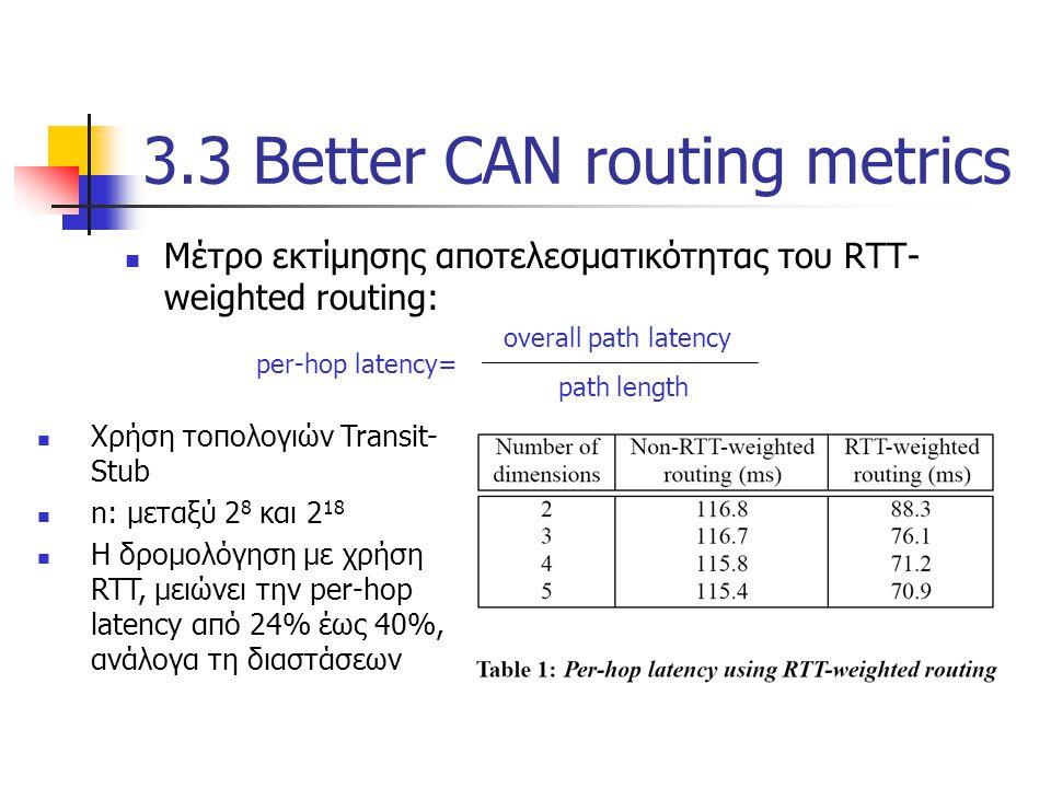 3.3 Better CAN routing metrics Μέτρο εκτίμησης αποτελεσματικότητας του RTT- weighted routing: Χρήση τοπολογιών Transit- Stub n: μεταξύ 2 8 και 2 18 Η δρομολόγηση με χρήση RTT, μειώνει την per-hop latency από 24% έως 40%, ανάλογα τη διαστάσεων overall path latency path length per-hop latency=