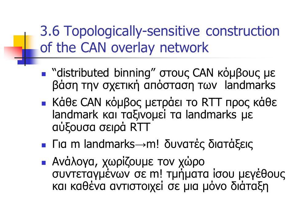 distributed binning στους CAN κόμβους με βάση την σχετική απόσταση των landmarks Κάθε CAN κόμβος μετράει το RTT προς κάθε landmark και ταξινομεί τα landmarks με αύξουσα σειρά RTT Για m landmarks → m.