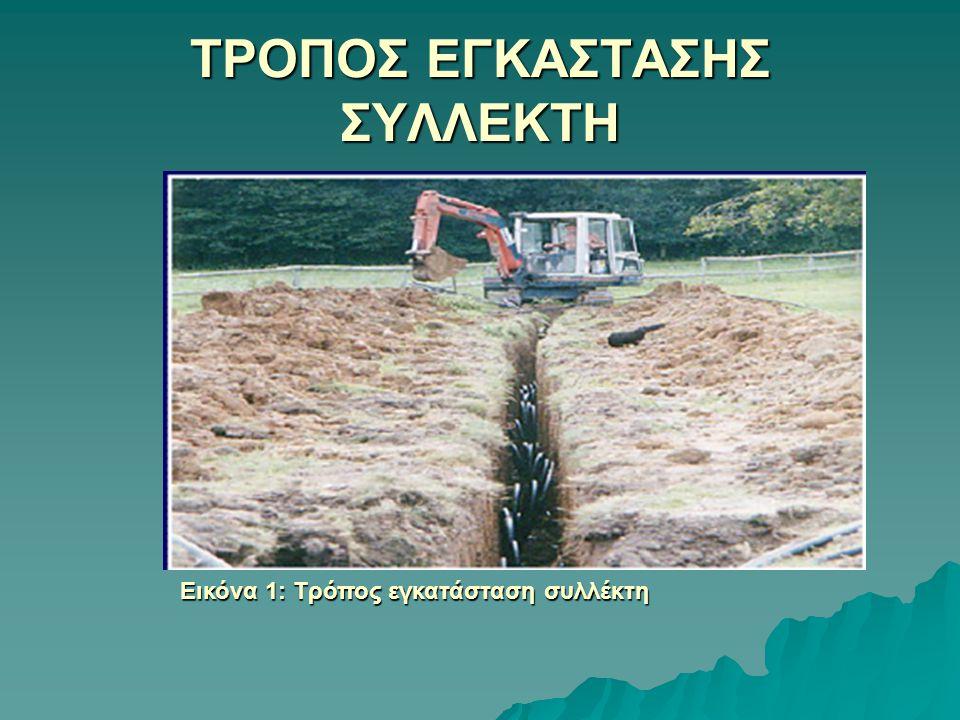ΕΓΚΑΤΑΣΤΑΣΗ ΣΥΣΤΗΜΑΤΟΣ ΥΠΟΓΕΙΟΥ ΕΝΑΛΛΑΚΤΗ Εικόνα 2 : Υπόγεια εγκατάστασης συστήματος