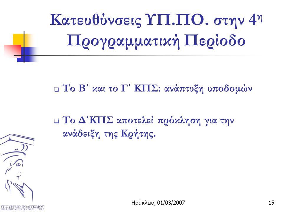 Ηράκλειο, 01/03/200715 Κατευθύνσεις ΥΠ.ΠΟ.