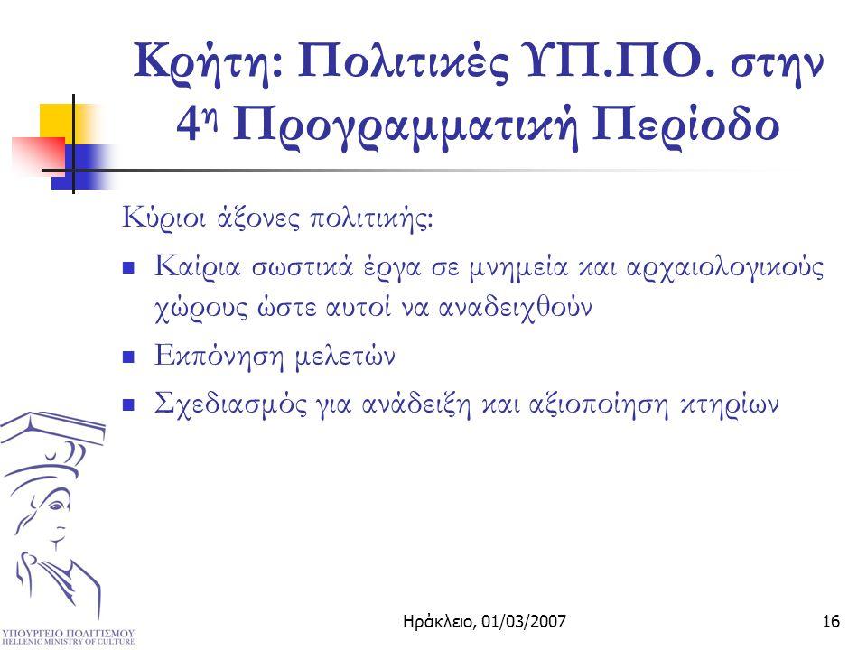 Ηράκλειο, 01/03/200716 Κρήτη: Πολιτικές ΥΠ.ΠΟ.