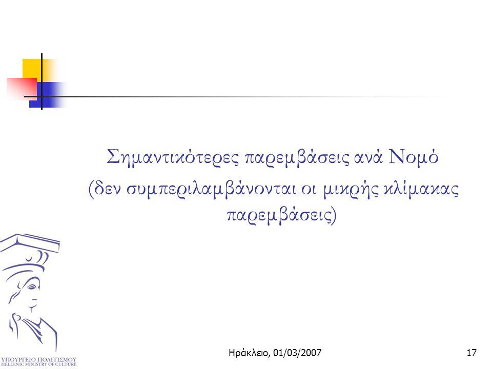 Ηράκλειο, 01/03/200717 Σημαντικότερες παρεμβάσεις ανά Νομό (δεν συμπεριλαμβάνονται οι μικρής κλίμακας παρεμβάσεις)