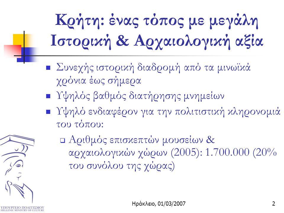 Ηράκλειο, 01/03/20072 Κρήτη: ένας τόπος με μεγάλη Ιστορική & Αρχαιολογική αξία Συνεχής ιστορική διαδρομή από τα μινωϊκά χρόνια έως σήμερα Υψηλός βαθμός διατήρησης μνημείων Υψηλό ενδιαφέρον για την πολιτιστική κληρονομιά του τόπου:  Αριθμός επισκεπτών μουσείων & αρχαιολογικών χώρων (2005): 1.700.000 (20% του συνόλου της χώρας)