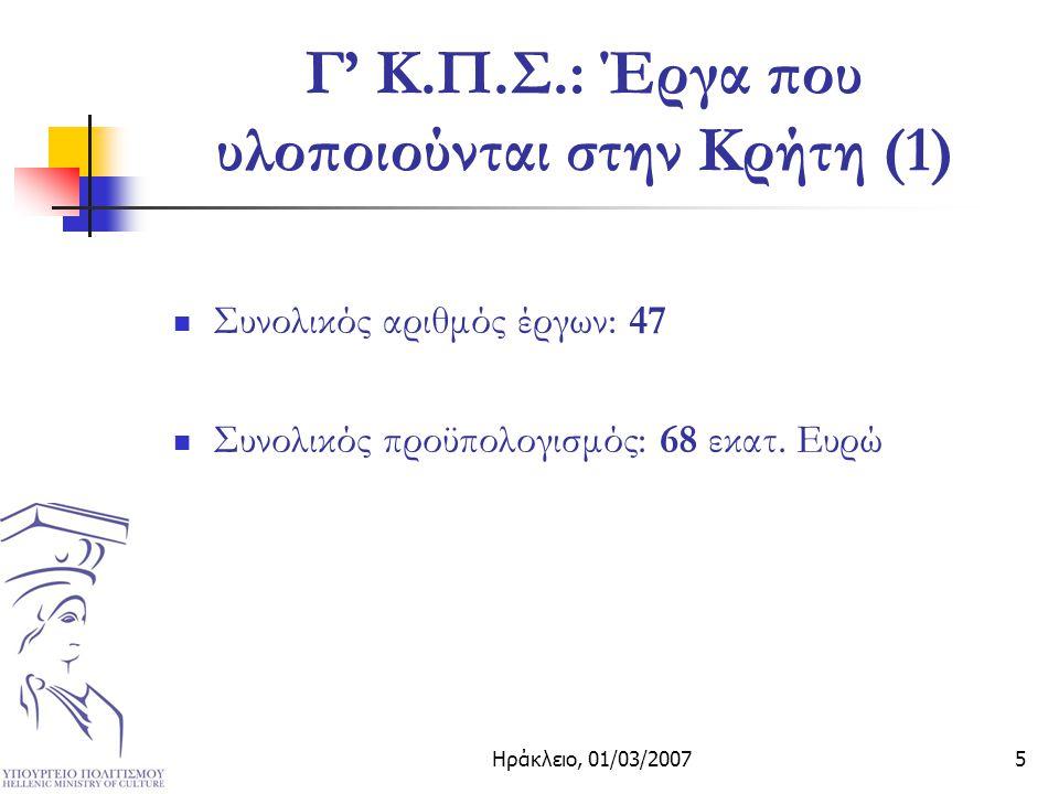 Ηράκλειο, 01/03/20075 Γ' Κ.Π.Σ.: Έργα που υλοποιούνται στην Κρήτη (1) Συνολικός αριθμός έργων: 47 Συνολικός προϋπολογισμός: 68 εκατ.