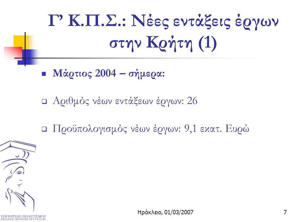 Ηράκλειο, 01/03/20077 Γ' Κ.Π.Σ.: Νέες εντάξεις έργων στην Κρήτη (1) Μάρτιος 2004 – σήμερα:  Αριθμός νέων εντάξεων έργων: 26  Προϋπολογισμός νέων έργων: 9,1 εκατ.