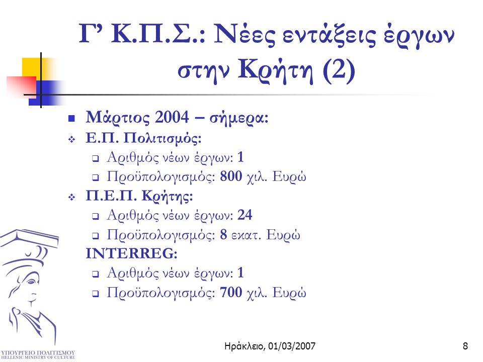 Ηράκλειο, 01/03/20078 Γ' Κ.Π.Σ.: Νέες εντάξεις έργων στην Κρήτη (2) Μάρτιος 2004 – σήμερα:  Ε.Π.