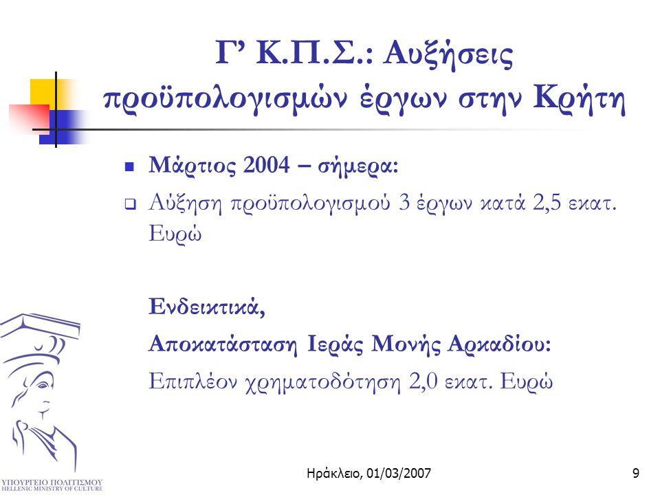 Ηράκλειο, 01/03/20079 Γ' Κ.Π.Σ.: Αυξήσεις προϋπολογισμών έργων στην Κρήτη Μάρτιος 2004 – σήμερα:  Αύξηση προϋπολογισμού 3 έργων κατά 2,5 εκατ.