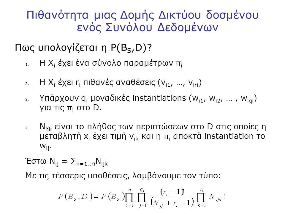 Πιθανότητα μιας Δομής Δικτύου δοσμένου ενός Συνόλου Δεδομένων Πως υπολογίζεται η P(B S,D).