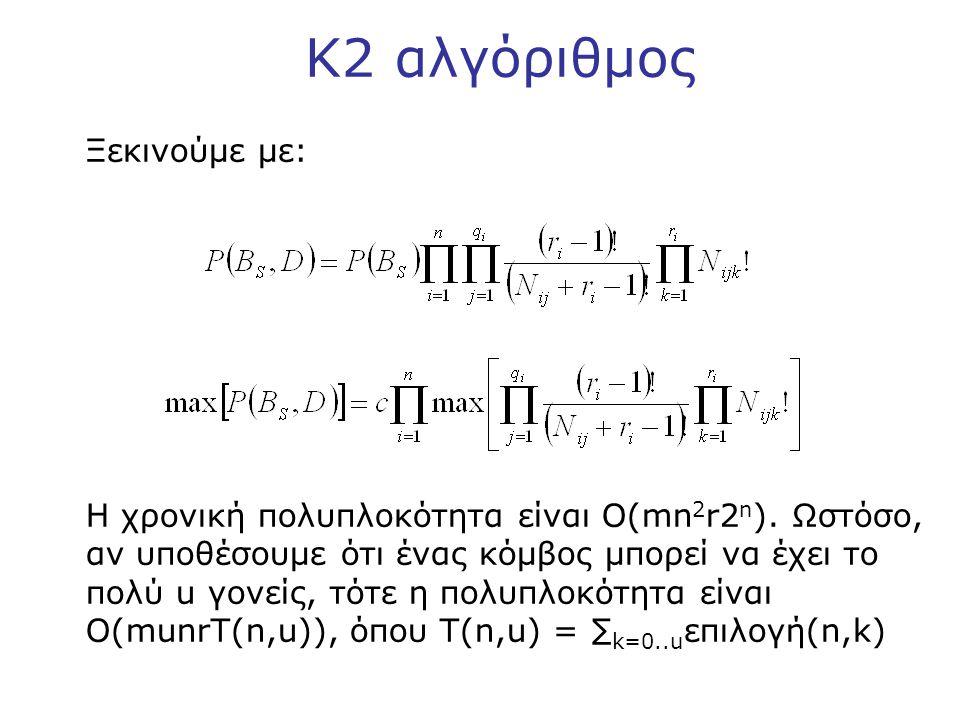 K2 αλγόριθμος Ξεκινούμε με: Η χρονική πολυπλοκότητα είναι O(mn 2 r2 n ).