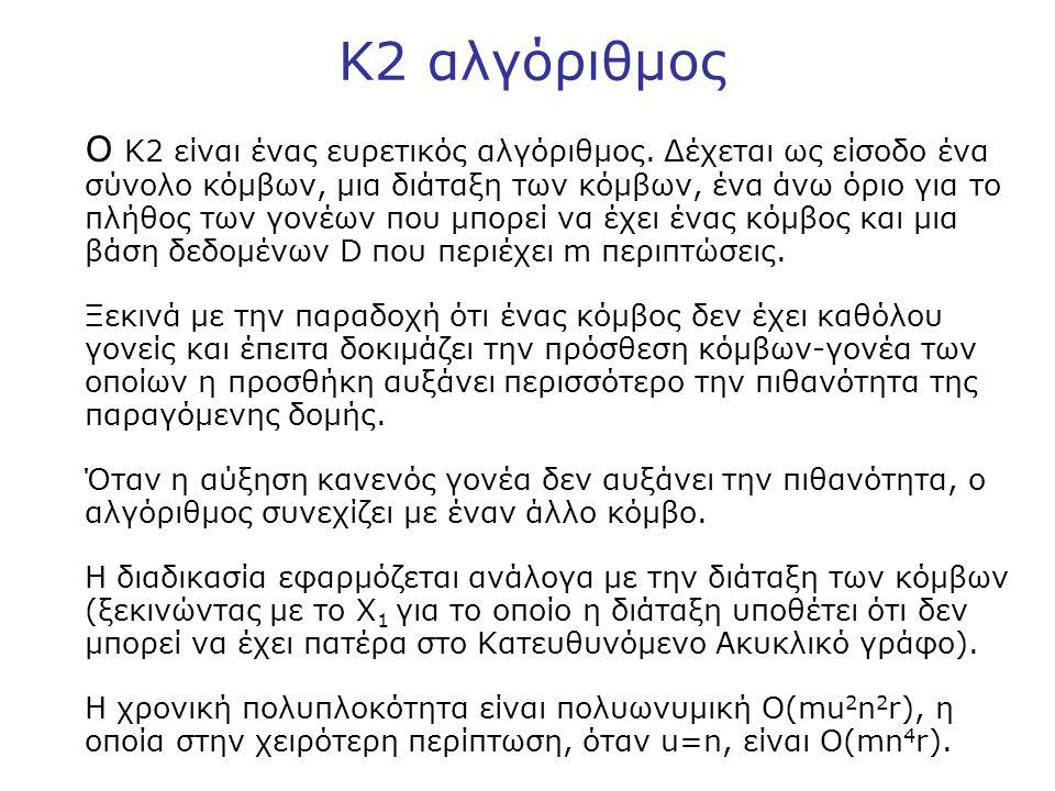 K2 αλγόριθμος Ο K2 είναι ένας ευρετικός αλγόριθμος.