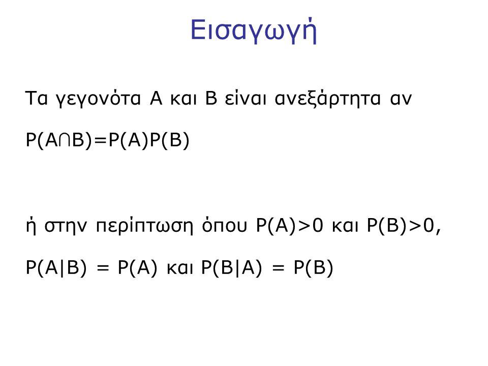 Εισαγωγή Τα γεγονότα A και B είναι ανεξάρτητα αν P(A ∩ B)=P(A)P(B) ή στην περίπτωση όπου P(A)>0 και P(B)>0, P(A|B) = P(A) και P(B|A) = P(B)