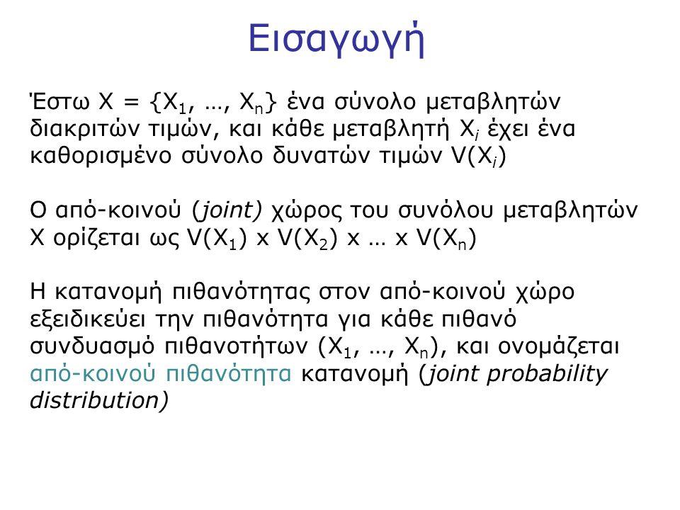 Εισαγωγή Έστω X = {X 1, …, X n } ένα σύνολο μεταβλητών διακριτών τιμών, και κάθε μεταβλητή X i έχει ένα καθορισμένο σύνολο δυνατών τιμών V(X i ) Ο από-κοινού (joint) χώρος του συνόλου μεταβλητών X ορίζεται ως V(X 1 ) x V(X 2 ) x … x V(X n ) Η κατανομή πιθανότητας στον από-κοινού χώρο εξειδικεύει την πιθανότητα για κάθε πιθανό συνδυασμό πιθανοτήτων (X 1, …, X n ), και ονομάζεται από-κοινού πιθανότητα κατανομή (joint probability distribution)