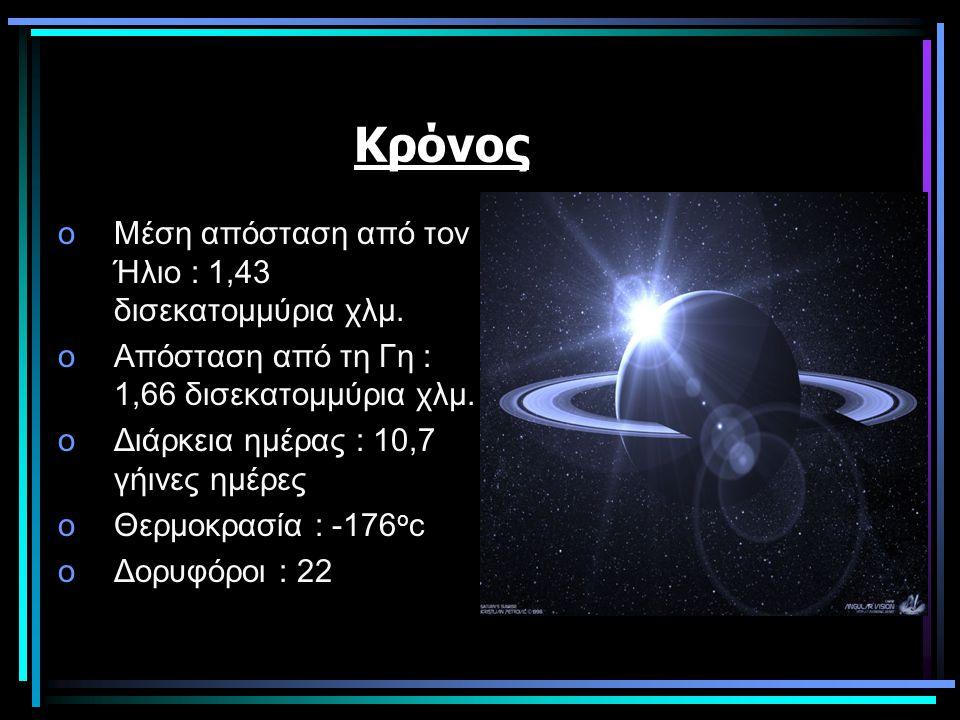 Κρόνος oΜέση απόσταση από τον Ήλιο : 1,43 δισεκατομμύρια χλμ. oΑπόσταση από τη Γη : 1,66 δισεκατομμύρια χλμ. oΔιάρκεια ημέρας : 10,7 γήινες ημέρες oΘε