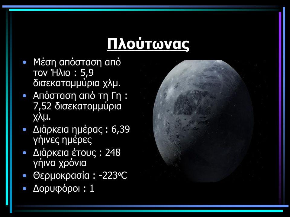 Πλούτωνας Μέση απόσταση από τον Ήλιο : 5,9 δισεκατομμύρια χλμ. Απόσταση από τη Γη : 7,52 δισεκατομμύρια χλμ. Διάρκεια ημέρας : 6,39 γήινες ημέρες Διάρ