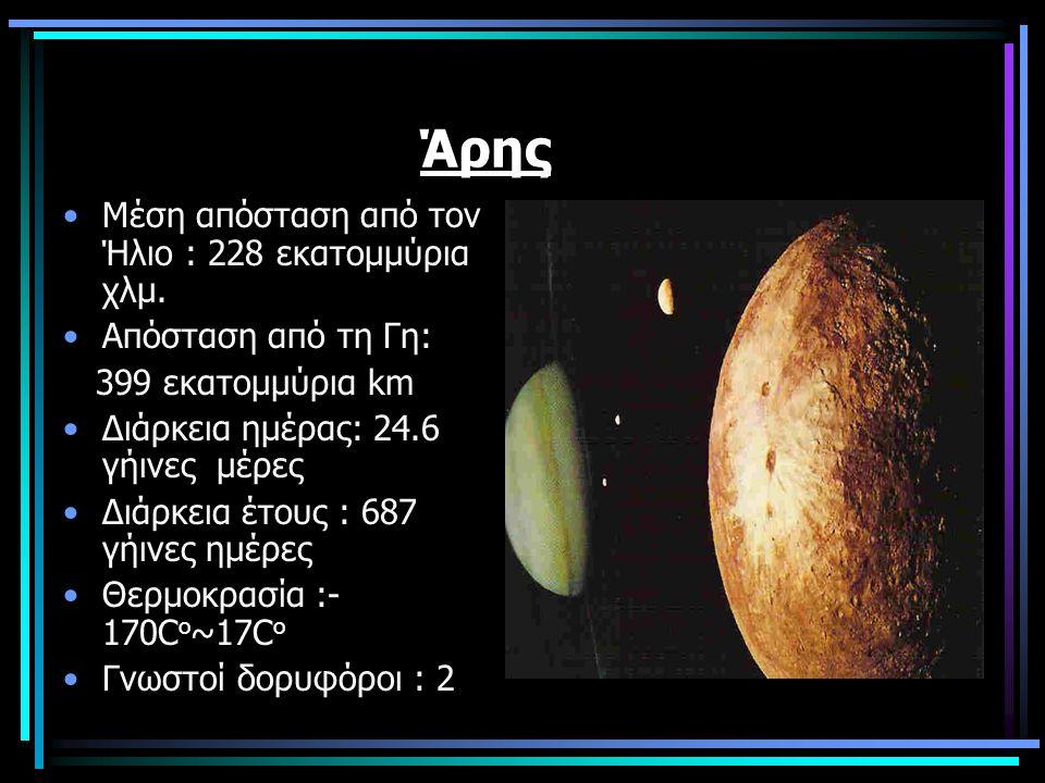Άρης Μέση απόσταση από τον Ήλιο : 228 εκατομμύρια χλμ. Απόσταση από τη Γη: 399 εκατομμύρια km Διάρκεια ημέρας: 24.6 γήινες μέρες Διάρκεια έτους : 687