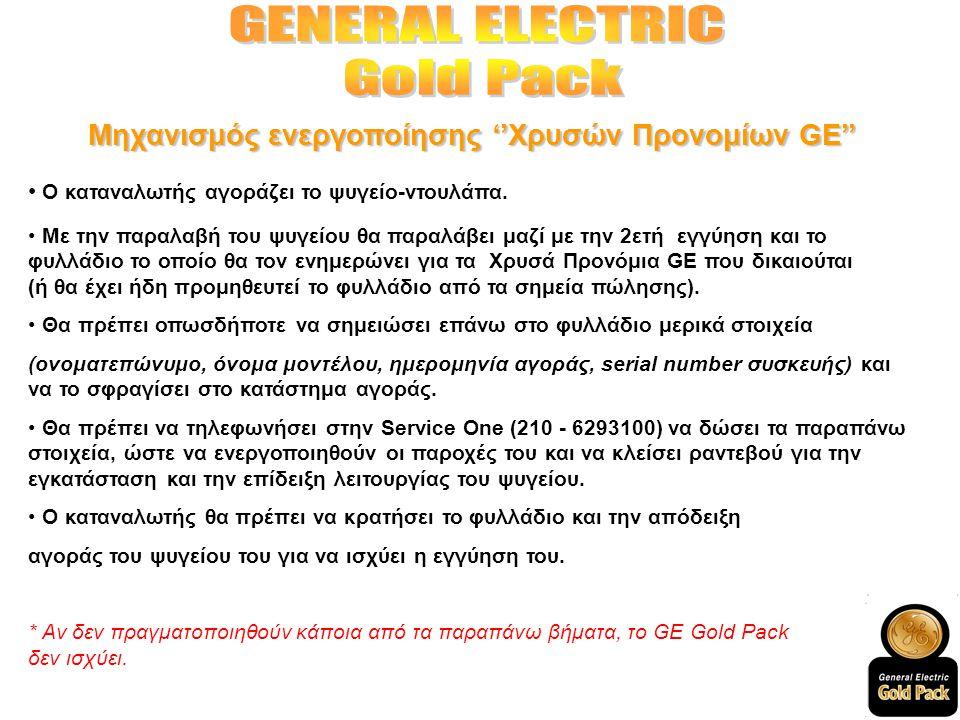 Μηχανισμός ενεργοποίησης ''Χρυσών Προνομίων GE'' O καταναλωτής αγοράζει το ψυγείο-ντουλάπα.