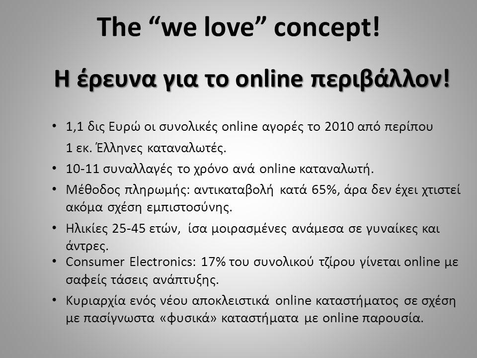 Η έρευνα για το online περιβάλλον! 1,1 δις Ευρώ οι συνολικές online αγορές το 2010 από περίπου 1 εκ. Έλληνες καταναλωτές. 10-11 συναλλαγές το χρόνο αν
