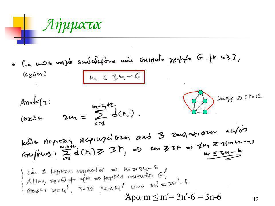 12 Λήμματα Άρα m ≤ m ' = 3n ' -6 = 3n-6
