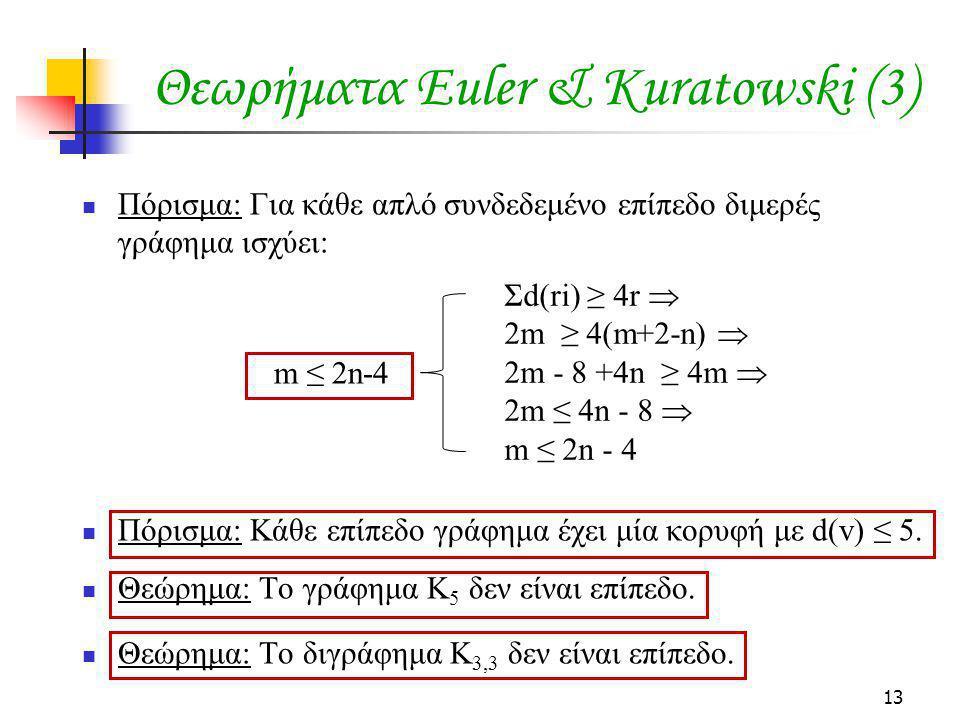13 Θεωρήματα Euler & Kuratowski (3) Πόρισμα: Για κάθε απλό συνδεδεμένο επίπεδο διμερές γράφημα ισχύει: m ≤ 2n-4 Πόρισμα: Κάθε επίπεδο γράφημα έχει μία