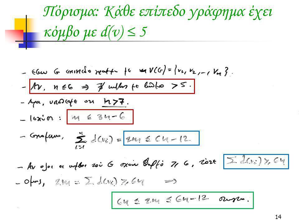 14 Πόρισμα: Κάθε επίπεδο γράφημα έχει κόμβο με d(v) ≤ 5