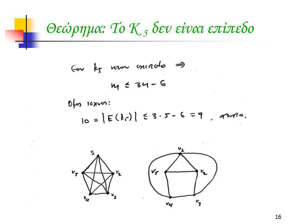 16 Θεώρημα: Το Κ 5 δεν είναι επίπεδο