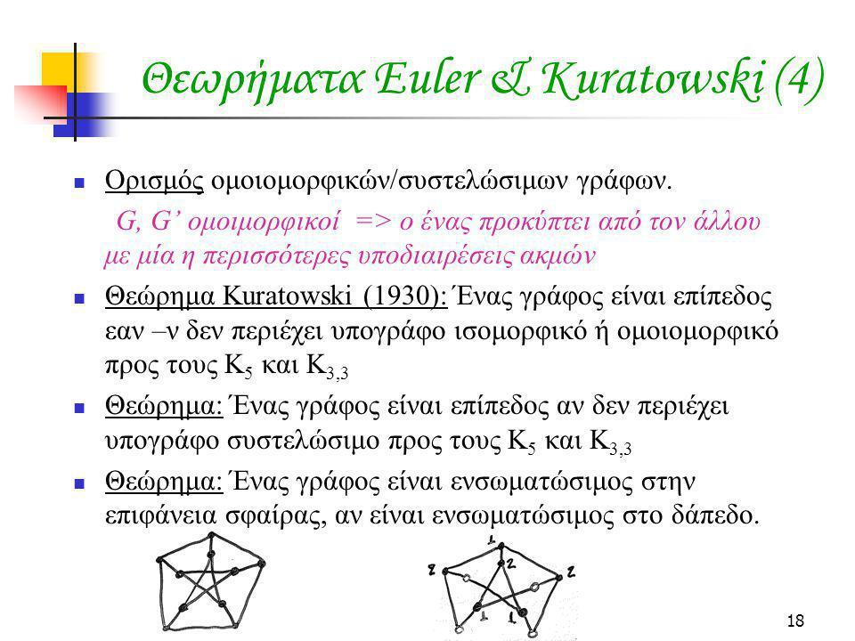 18 Θεωρήματα Euler & Kuratowski (4) Ορισμός ομοιομορφικών/συστελώσιμων γράφων. G, G' ομοιμορφικοί => ο ένας προκύπτει από τον άλλου με μία η περισσότε