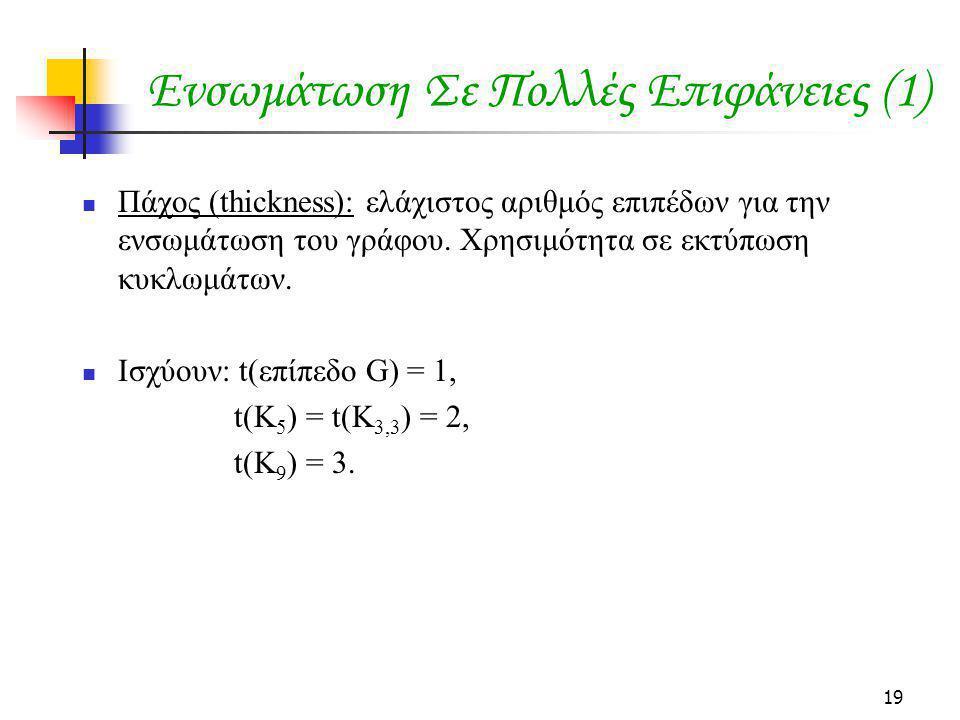 19 Ενσωμάτωση Σε Πολλές Επιφάνειες (1) Πάχος (thickness): ελάχιστος αριθμός επιπέδων για την ενσωμάτωση του γράφου. Χρησιμότητα σε εκτύπωση κυκλωμάτων