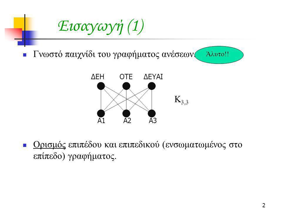 2 Εισαγωγή (1) Γνωστό παιχνίδι του γραφήματος ανέσεων. Άλυτο. Ορισμός επιπέδου και επιπεδικού (ενσωματωμένος στο επίπεδο) γραφήματος. Κ 3,3 ΔΕΗ ΟΤΕ ΔΕ