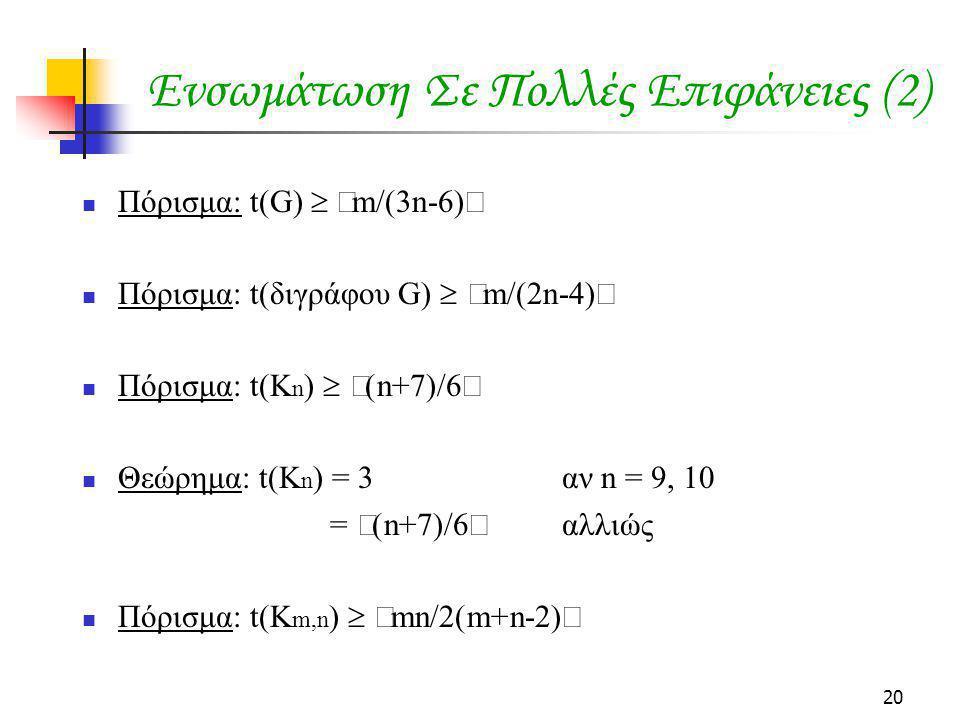20 Ενσωμάτωση Σε Πολλές Επιφάνειες (2) Πόρισμα: t(G)   m/(3n-6)  Πόρισμα: t(διγράφου G)   m/(2n-4)  Πόρισμα: t(K n )   (n+7)/6  Θεώρημα: t(K