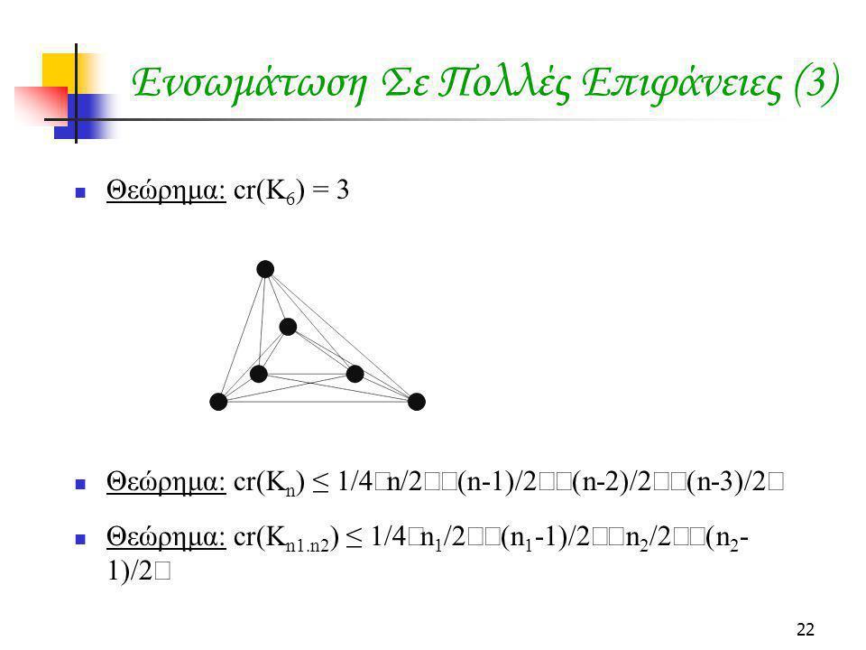 22 Ενσωμάτωση Σε Πολλές Επιφάνειες (3) Θεώρημα: cr(K 6 ) = 3 Θεώρημα: cr(K n ) ≤ 1/4  n/2  (n-1)/2  (n-2)/2  (n-3)/2  Θεώρημα: cr(K n1.n2 ) ≤