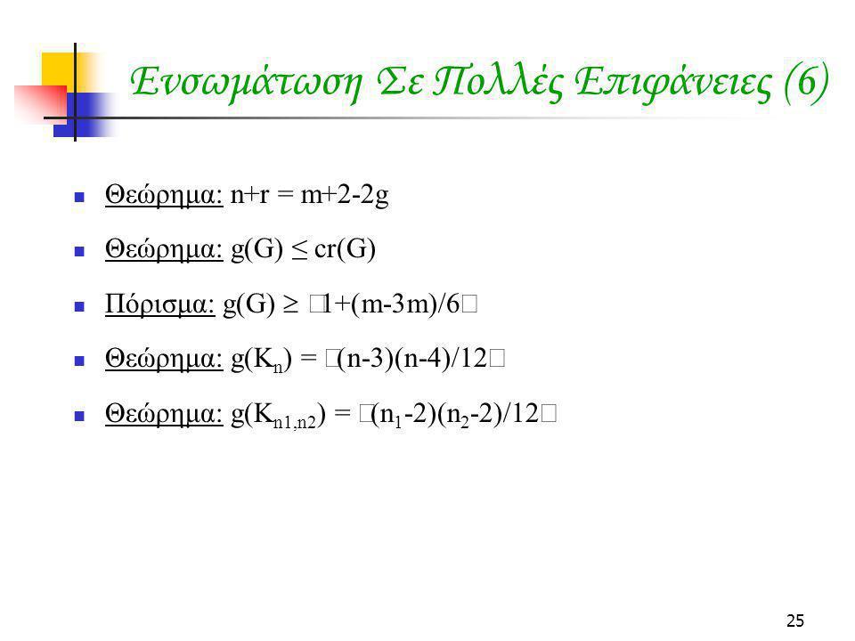 25 Ενσωμάτωση Σε Πολλές Επιφάνειες (6) Θεώρημα: n+r = m+2-2g Θεώρημα: g(G) ≤ cr(G) Πόρισμα: g(G)   1+(m-3m)/6  Θεώρημα: g(K n ) =  (n-3)(n-4)/12 