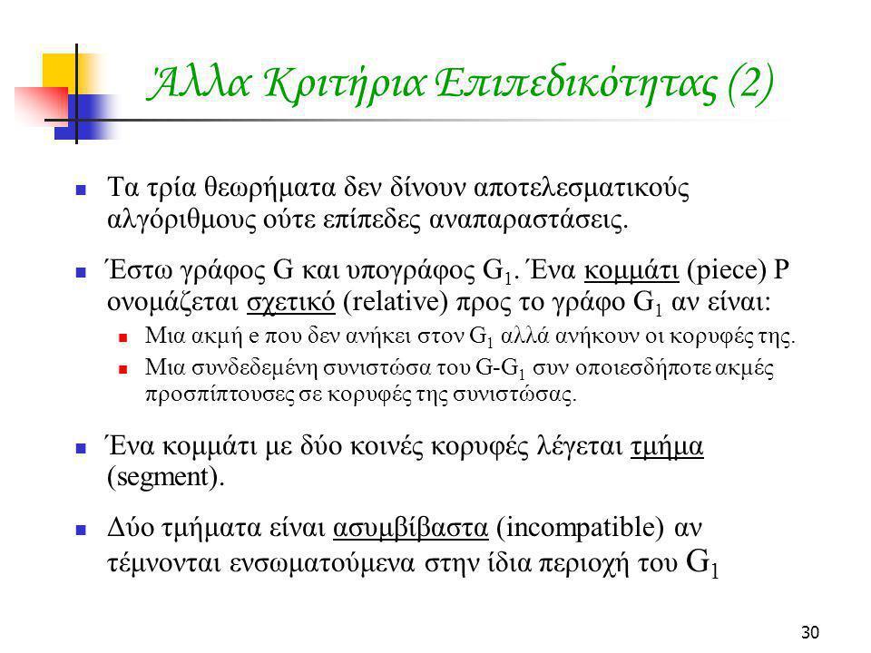 30 Άλλα Κριτήρια Επιπεδικότητας (2) Τα τρία θεωρήματα δεν δίνουν αποτελεσματικούς αλγόριθμους ούτε επίπεδες αναπαραστάσεις. Έστω γράφος G και υπογράφο