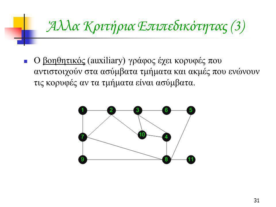 31 Άλλα Κριτήρια Επιπεδικότητας (3) Ο βοηθητικός (auxiliary) γράφος έχει κορυφές που αντιστοιχούν στα ασύμβατα τμήματα και ακμές που ενώνουν τις κορυφ