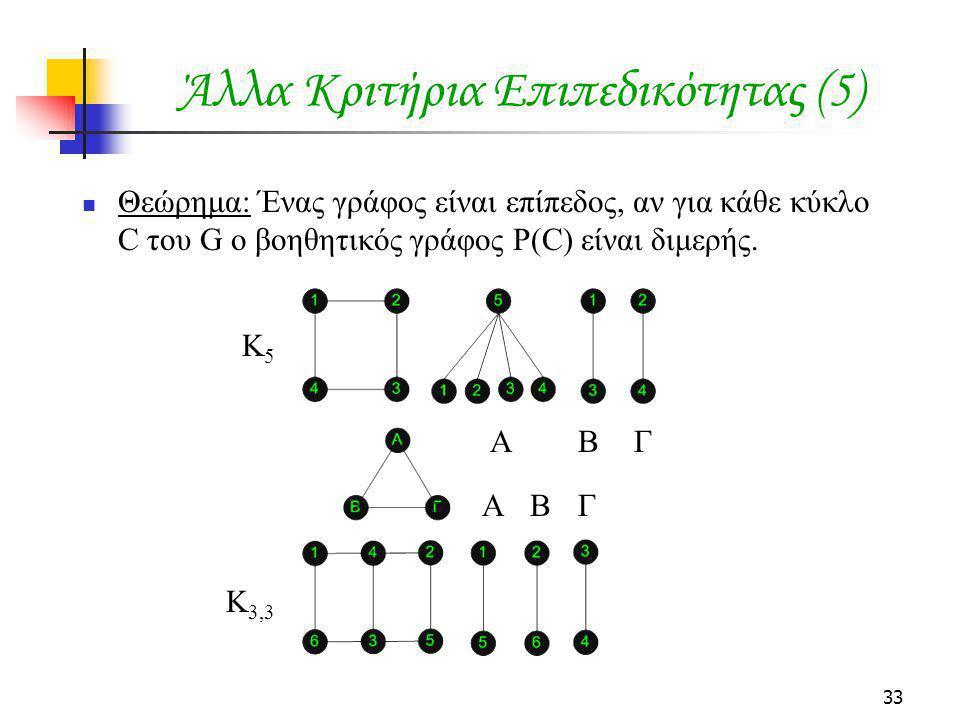 33 Άλλα Κριτήρια Επιπεδικότητας (5) Θεώρημα: Ένας γράφος είναι επίπεδος, αν για κάθε κύκλο C του G ο βοηθητικός γράφος P(C) είναι διμερής. K5K5 K 3,3