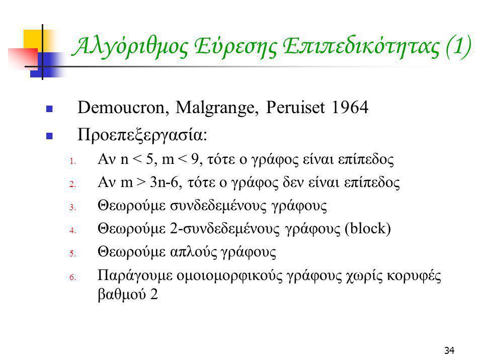 34 Αλγόριθμος Εύρεσης Επιπεδικότητας (1) Demoucron, Malgrange, Peruiset 1964 Προεπεξεργασία: 1. Αν n < 5, m < 9, τότε ο γράφος είναι επίπεδος 2. Αν m