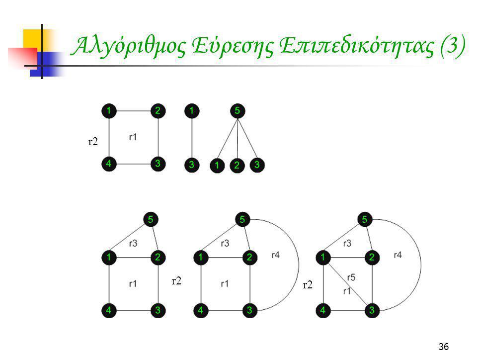 36 Αλγόριθμος Εύρεσης Επιπεδικότητας (3) r2
