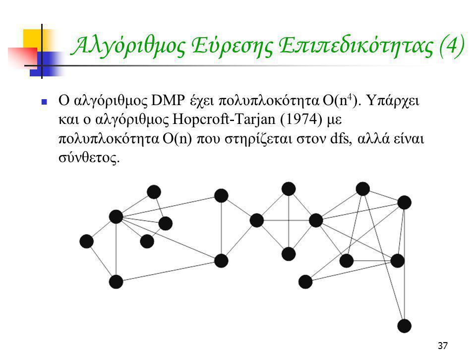 37 Αλγόριθμος Εύρεσης Επιπεδικότητας (4) Ο αλγόριθμος DMP έχει πολυπλοκότητα Ο(n 4 ). Υπάρχει και ο αλγόριθμος Hopcroft-Tarjan (1974) με πολυπλοκότητα