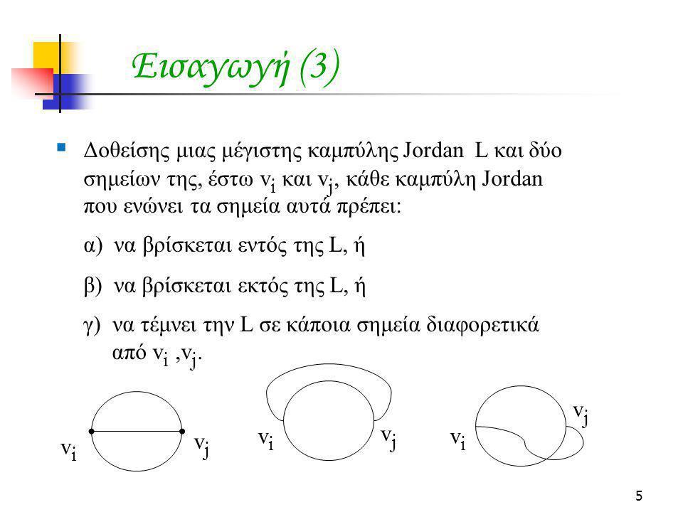 5 Εισαγωγή (3)  Δοθείσης μιας μέγιστης καμπύλης Jordan L και δύο σημείων της, έστω v i και v j, κάθε καμπύλη Jordan που ενώνει τα σημεία αυτά πρέπει: