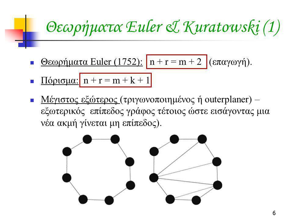 6 Θεωρήματα Euler & Kuratowski (1) Θεωρήματα Euler (1752): n + r = m + 2 (επαγωγή). Πόρισμα: n + r = m + k + 1 Μέγιστος εξώτερος (τριγωνοποιημένος ή o