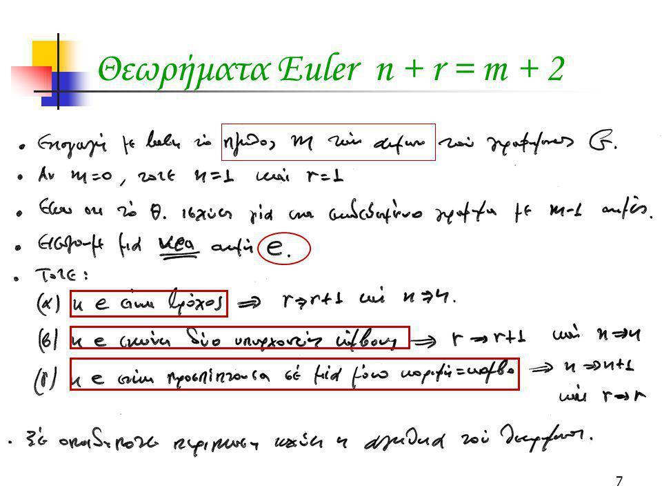 7 Θεωρήματα Euler n + r = m + 2