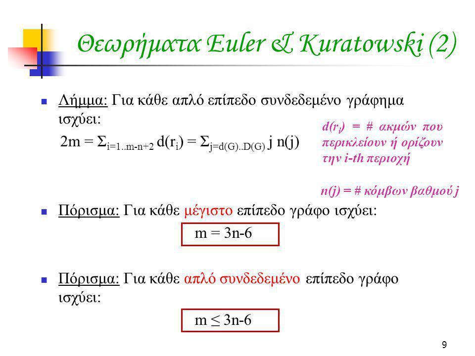 9 Θεωρήματα Euler & Kuratowski (2) Λήμμα: Για κάθε απλό επίπεδο συνδεδεμένο γράφημα ισχύει: 2m = Σ i=1..m-n+2 d(r i ) = Σ j=d(G)..D(G) j n(j) Πόρισμα: