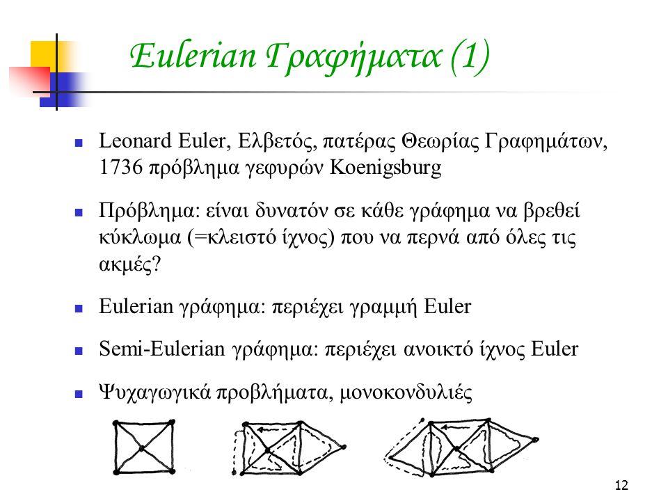 12 Eulerian Γραφήματα (1) Leonard Euler, Ελβετός, πατέρας Θεωρίας Γραφημάτων, 1736 πρόβλημα γεφυρών Koenigsburg Πρόβλημα: είναι δυνατόν σε κάθε γράφημ
