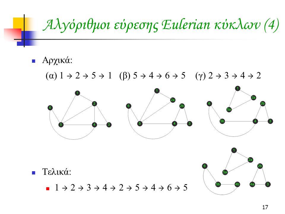 17 Αλγόριθμοι εύρεσης Eulerian κύκλων (4) Αρχικά: (α) 1  2  5  1 (β) 5  4  6  5 (γ) 2  3  4  2 Τελικά: 1  2  3  4  2  5  4  6  5