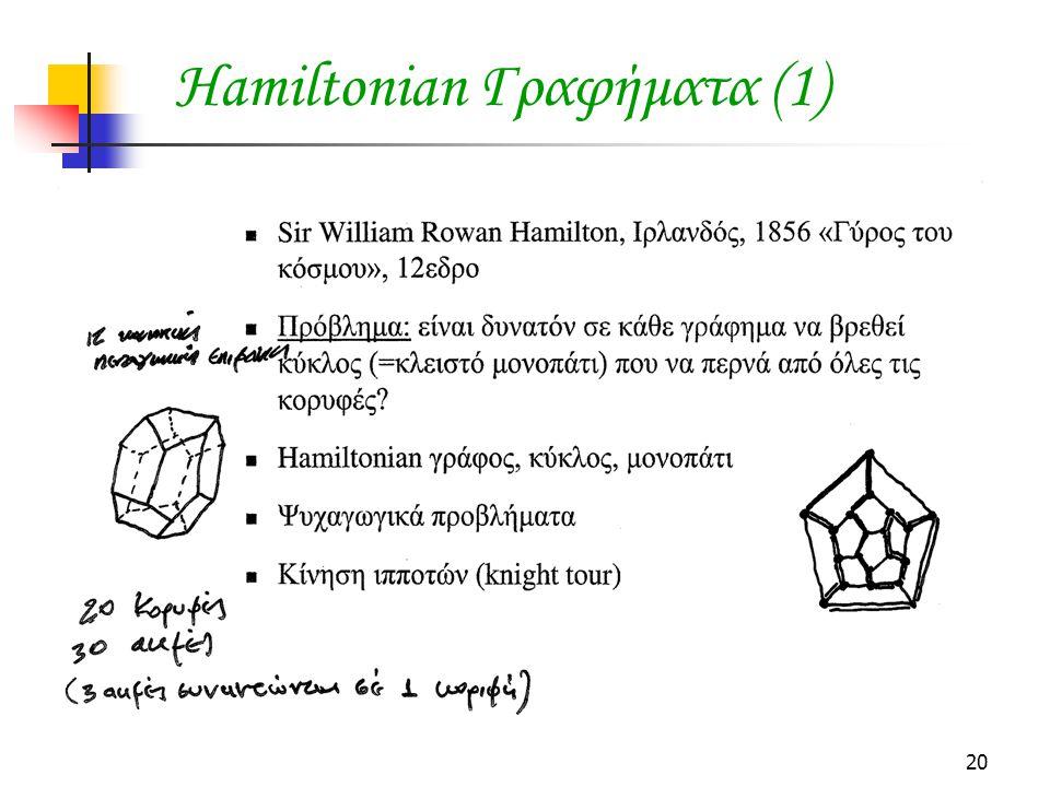 20 Hamiltonian Γραφήματα (1)