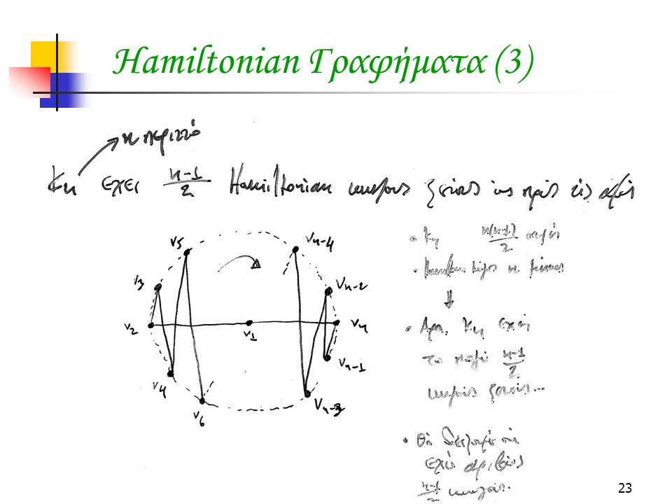 23 Hamiltonian Γραφήματα (3)