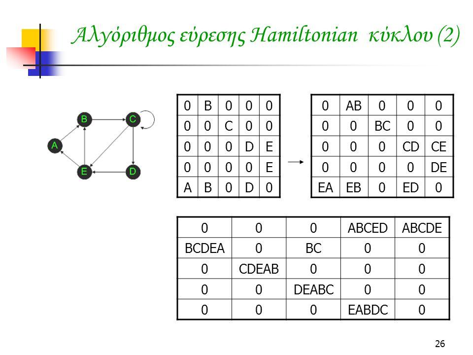 26 Αλγόριθμος εύρεσης Hamiltonian κύκλου (2) 0AB000 00BC00 000CDCE 0000DE EAEB0ED0 0B000 00C00 000DE 0000E AB0D0 000ABCEDABCDE BCDEA0BC00 0CDEAB000 00
