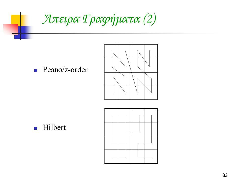 33 Peano/z-order Hilbert Άπειρα Γραφήματα (2)