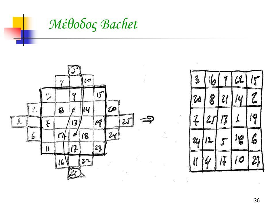 36 Μέθοδος Bachet