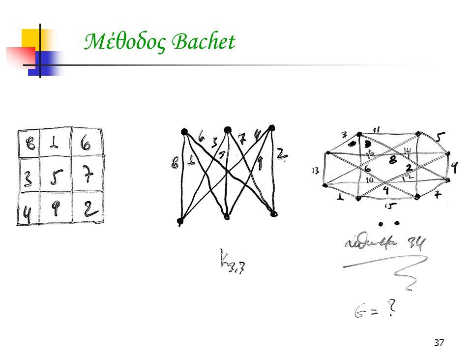 37 Μέθοδος Bachet